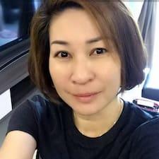Profil utilisateur de Pei Pei