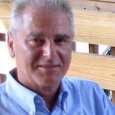 Ugo Brugerprofil
