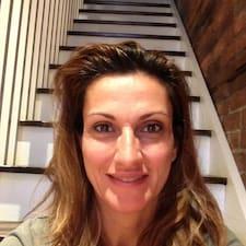 Gina - Profil Użytkownika