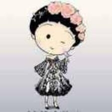 Profil Pengguna Momoko