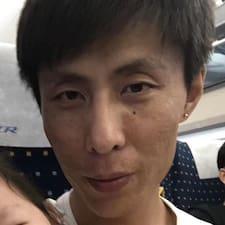 利洪 - Uživatelský profil