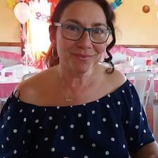 Profil korisnika Lola