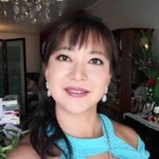 Liu Ya - Profil Użytkownika
