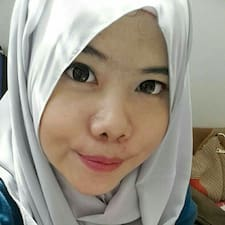 Rubima Aisha - Profil Użytkownika