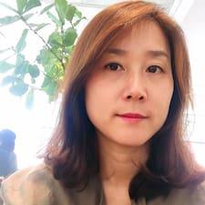 정 felhasználói profilja