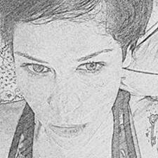 Milene felhasználói profilja