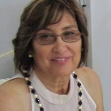 Adelaide Brukerprofil