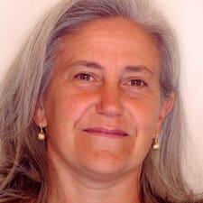 Profil utilisateur de Gianfranca