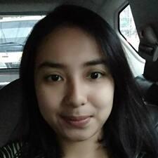 Dhiany Nadya User Profile