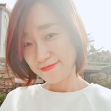 청 felhasználói profilja