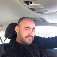 Dimitar - Profil Użytkownika