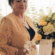 Maria Martha User Profile
