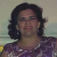 Profil korisnika Sandra Margarita