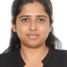 Harshitha Brugerprofil