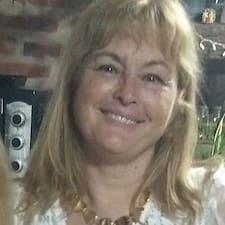Liliana María
