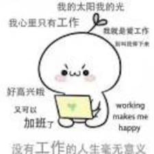 汤富 - Profil Użytkownika