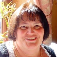 Monika Brugerprofil