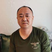 强 felhasználói profilja