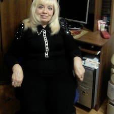 Ольгаさんのプロフィール