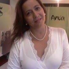 Användarprofil för Margarita