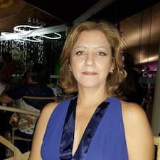 Profil Pengguna Mônica