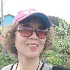 李朝惠 - Uživatelský profil
