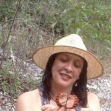 Consuelo - Uživatelský profil