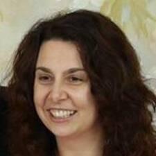 Iveta felhasználói profilja
