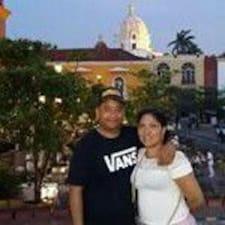 Juan Miguel - Profil Użytkownika