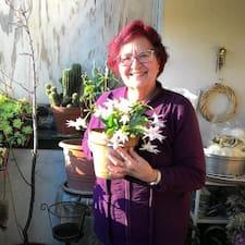 Amalia Brukerprofil