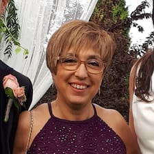 Celia Brukerprofil