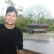Profil korisnika Ngoc Linh