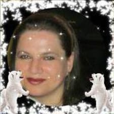 Profil Pengguna Mária