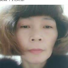 克芝 User Profile