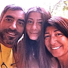 Danny & Daniela User Profile