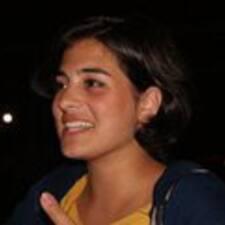 Mandana felhasználói profilja