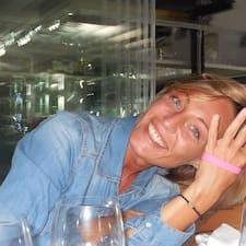 Profilo utente di Nimeha Cassandra