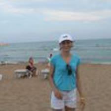 Saiyora Kullanıcı Profili