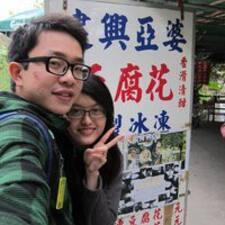 Shu Kwan - Uživatelský profil