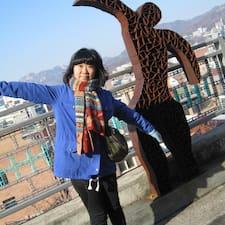 Chih-Hsuan User Profile