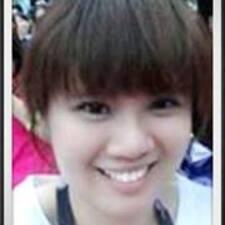 Carey felhasználói profilja