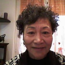 Profil korisnika Hsu-Chiang