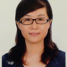 Profil korisnika Shinni