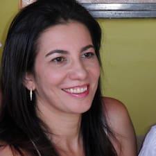 Maria Uilma User Profile