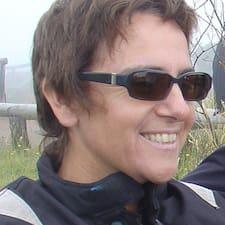 Anne Sophie felhasználói profilja