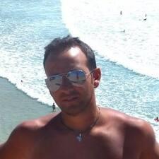 Gianpiero - Profil Użytkownika