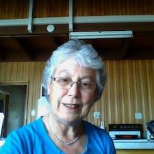 Rosita (Trixie) User Profile