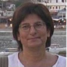 Maria Germana User Profile