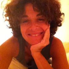 Profil utilisateur de Mindy