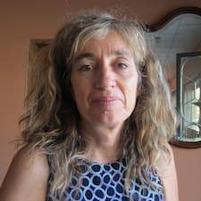 Delia - Profil Użytkownika